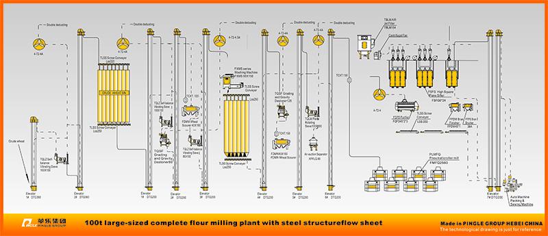 Steel Structure Flour Milling Plant Pingle Flour Machinery